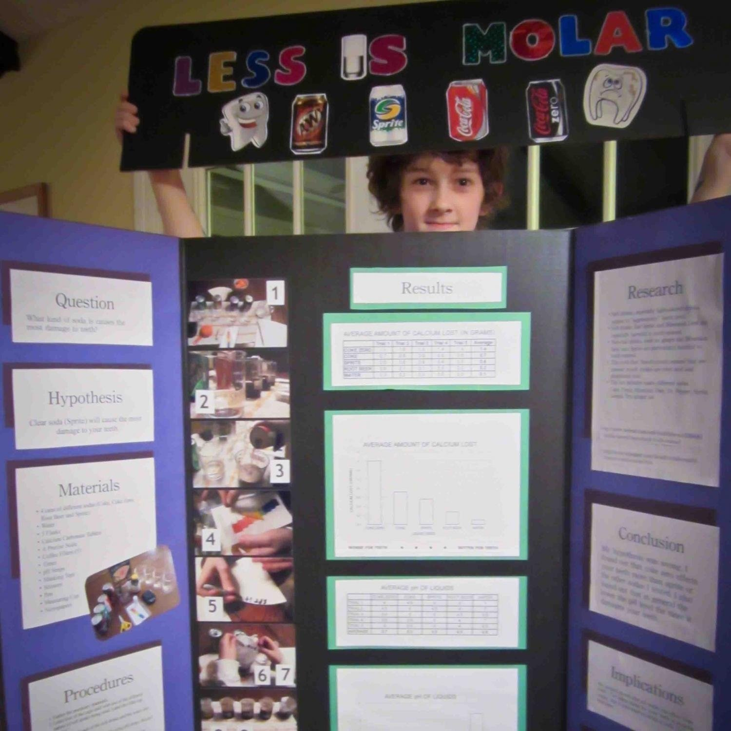 10 Gorgeous Best Science Fair Project Ideas 10 easy science fair projects for kids collection of solutions 4th