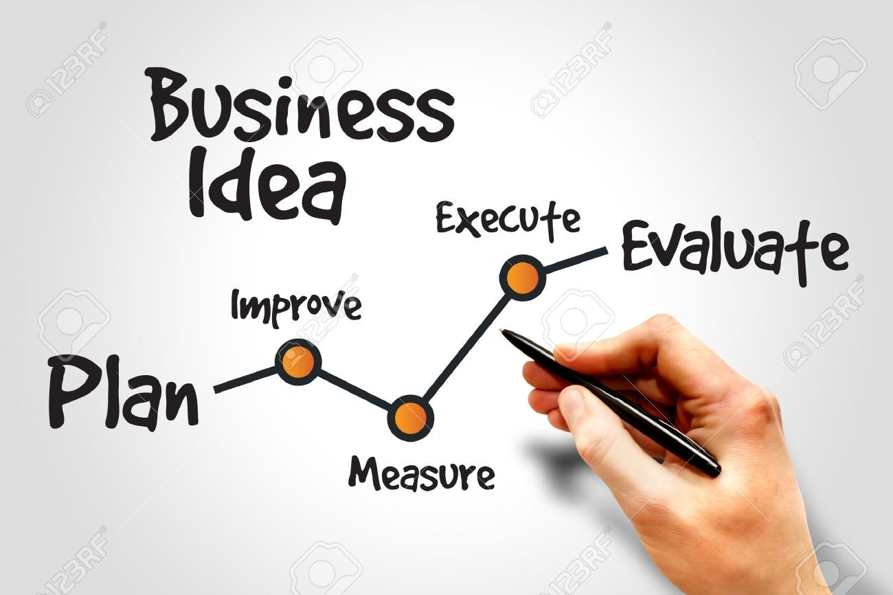 10 great ways to generate business ideas - humanengineers