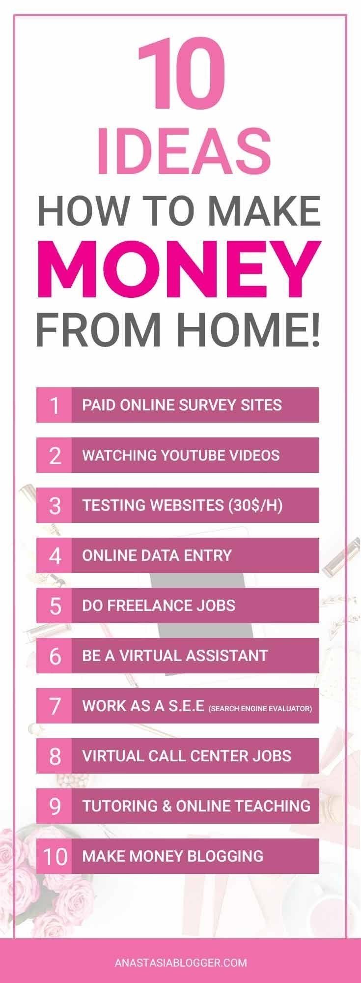 10 Perfect Ideas To Make Money Fast 10 ideas how to make money from home start earning today 1 2020