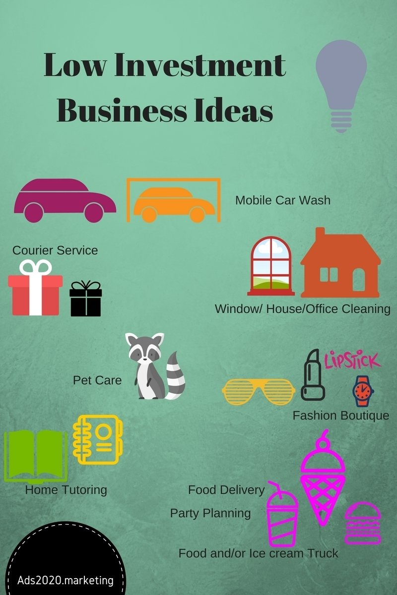 10 Trendy I Have A Business Idea 10 low investment business ideas to yield high profit ads2020 2020