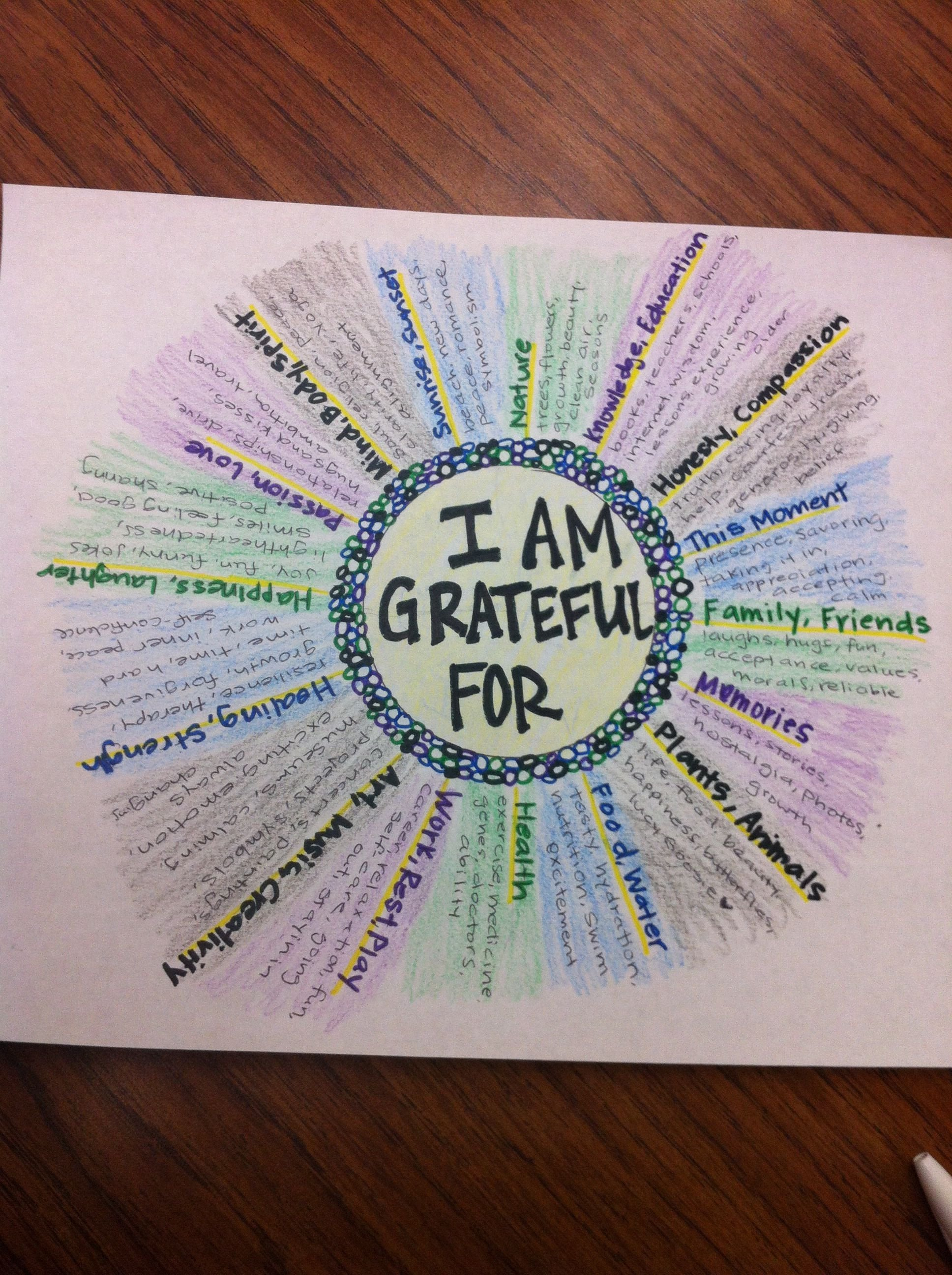 10 Awesome Group Therapy Ideas For Teenagers 10 ways to make today magical therapy ideas art therapy and mandala 2021
