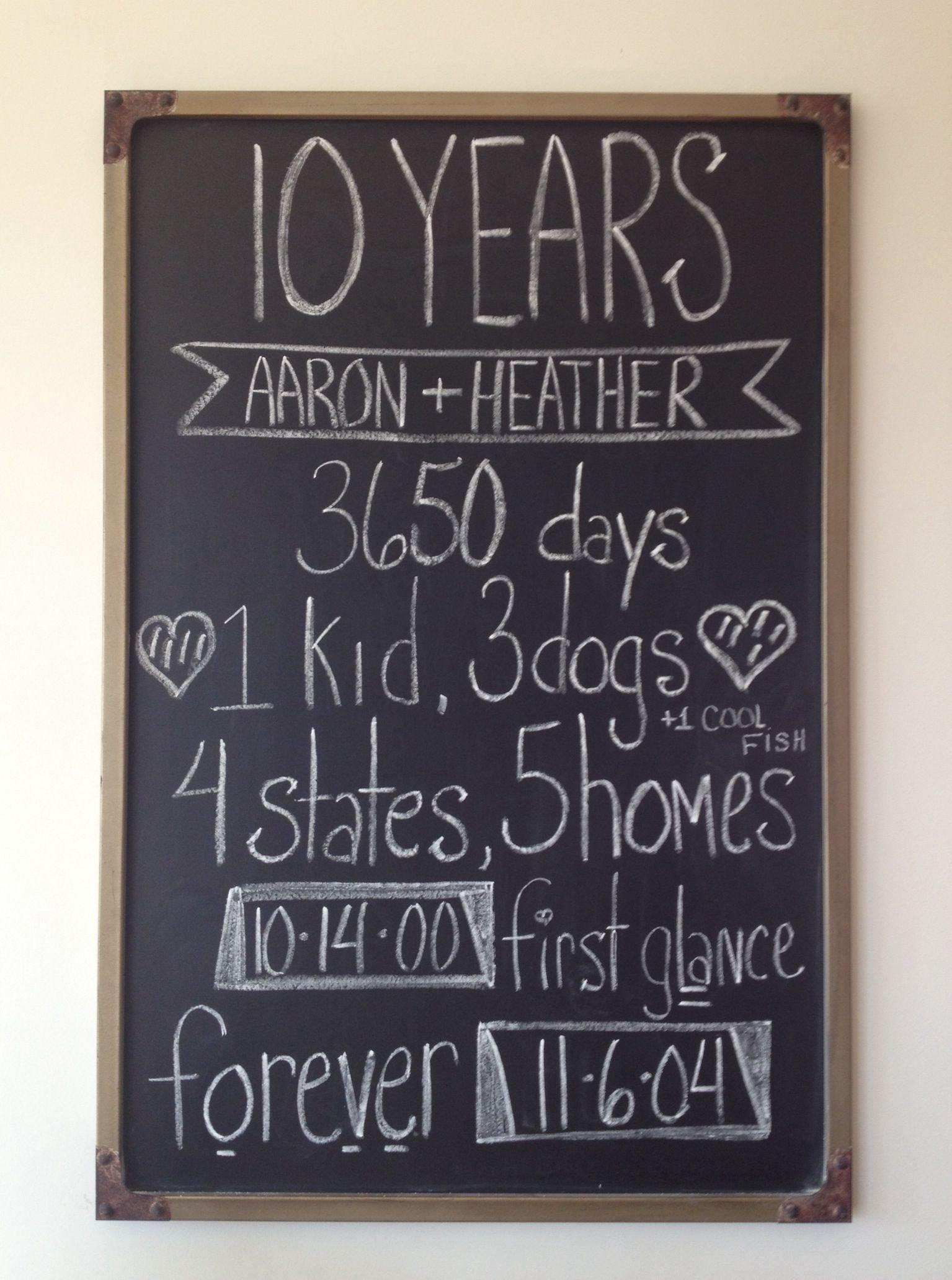 10 Cute 10 Year Wedding Anniversary Ideas 10 year anniversary chalkboard chalk it up pinterest 2 2020