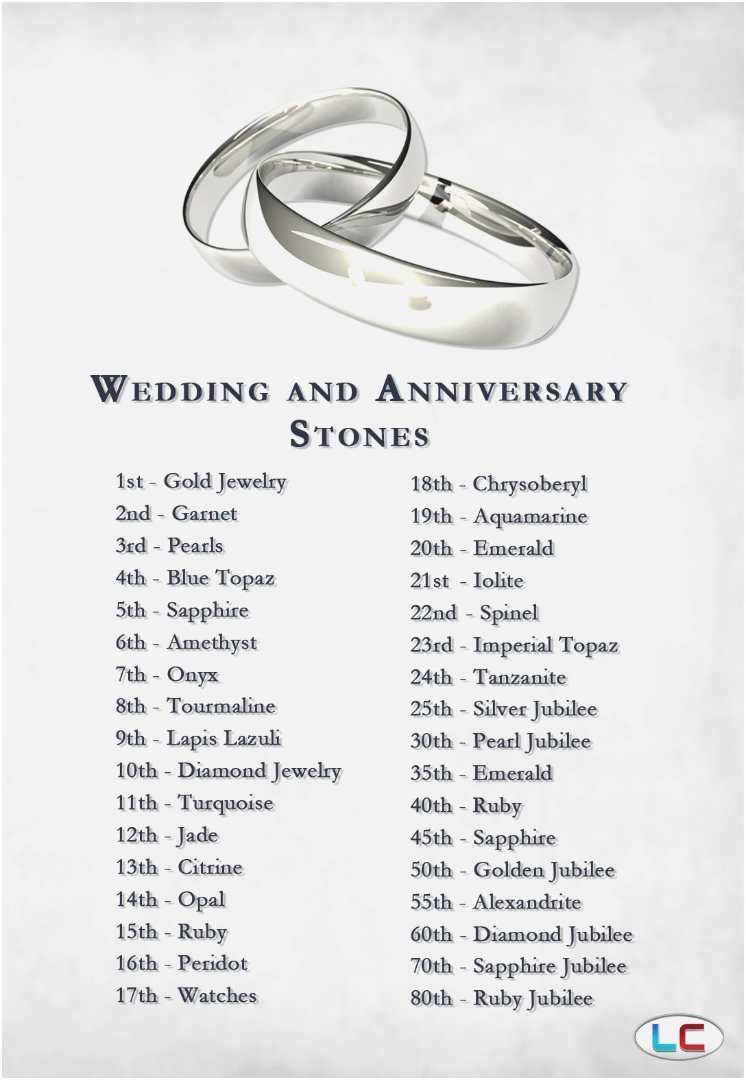10 Cute 10 Year Wedding Anniversary Ideas %name 2020