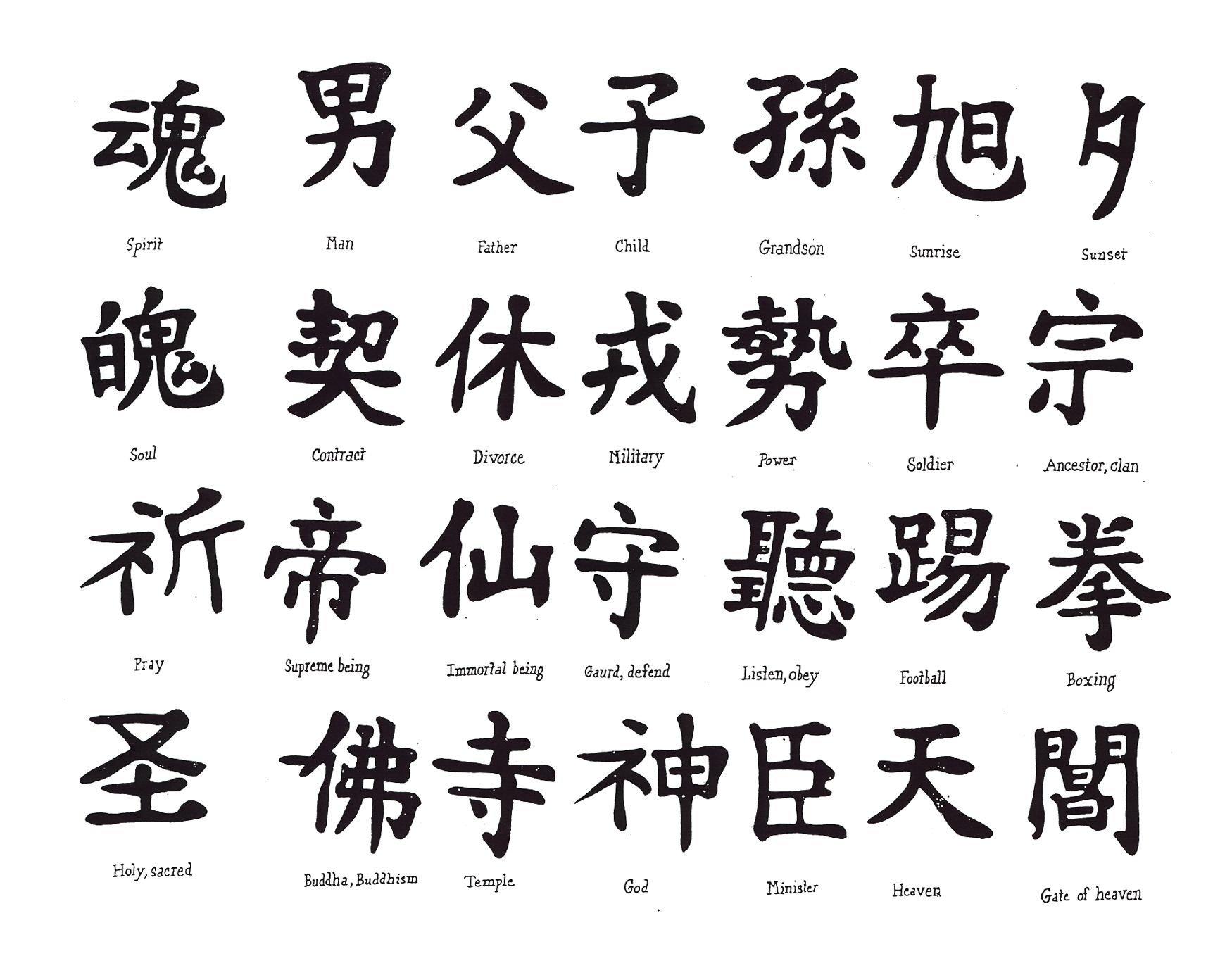 10 Famous Simple Tattoo Ideas For Men 100 beautiful chinese japanese kanji tattoo symbols designs