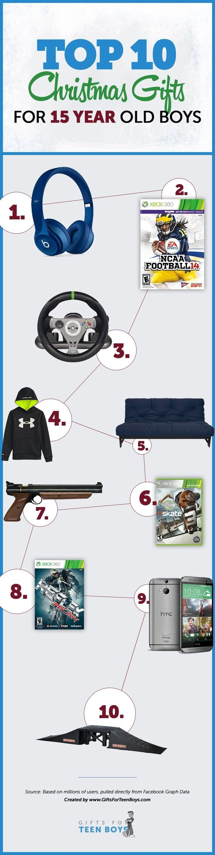 10 Nice Gift Ideas For 15 Year Old Boys 100 best best gifts for teen boys images on pinterest christmas 7