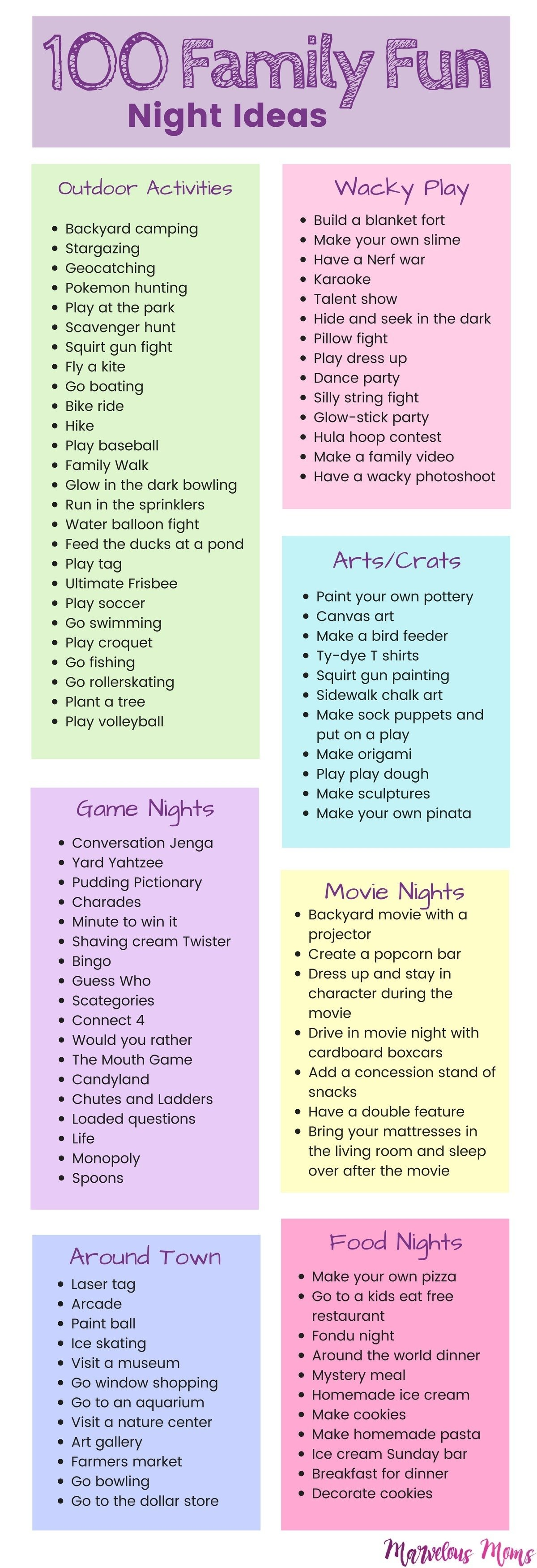 10 Attractive Ideas For Family Game Night 100 family fun night ideas marvelous moms club 2021