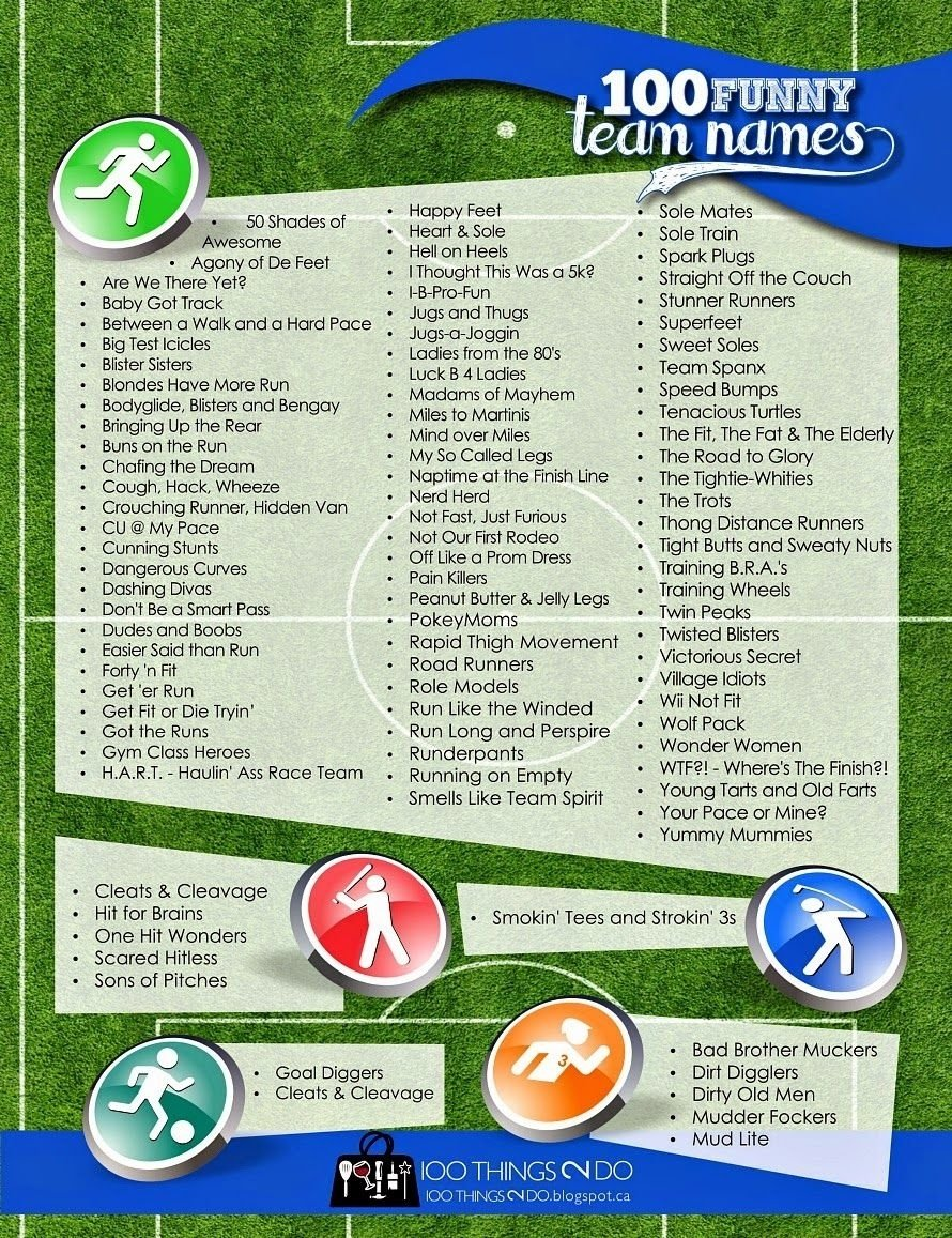 100 funny team names - great ideas for baseball, soccer, charity