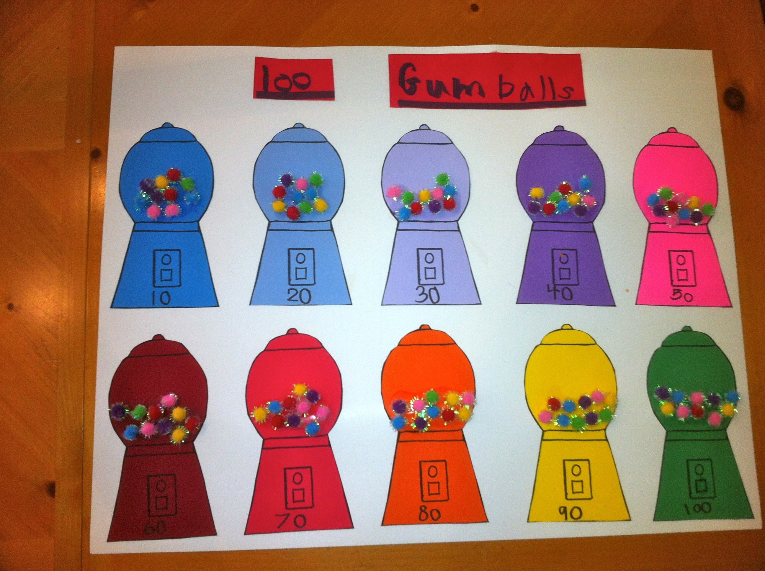 10 Perfect 100 Days Of School Poster Ideas 100th day of school poster gumball machines with pompoms kid 3