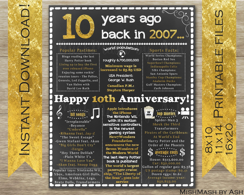 10 Cute 10 Year Wedding Anniversary Ideas 10th anniversary gift ideas 10th anniversary poster 10th 2020