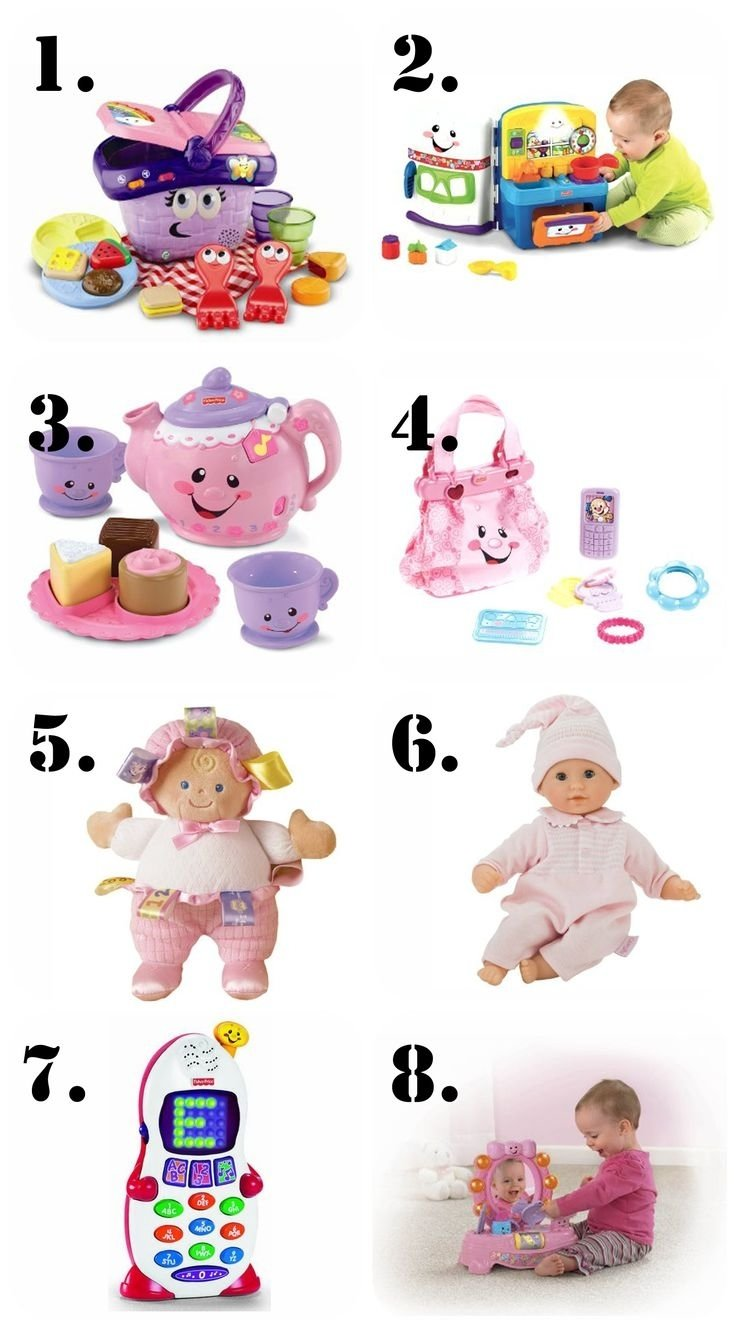 10 Awesome Baby Girl 1St Birthday Gift Ideas 11 best gifts for 1 year olds images on pinterest birthdays 6