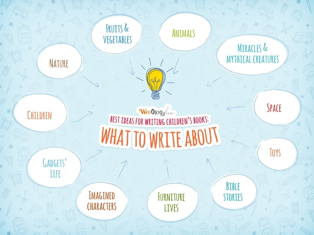 11 best ideas for writing children's books | writology
