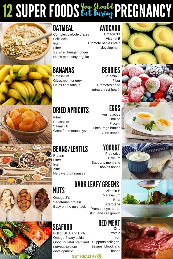 10 Nice Dinner Ideas For Pregnant Women 12 pregnancy power foods you should be eating pregnancy vitamins 2020