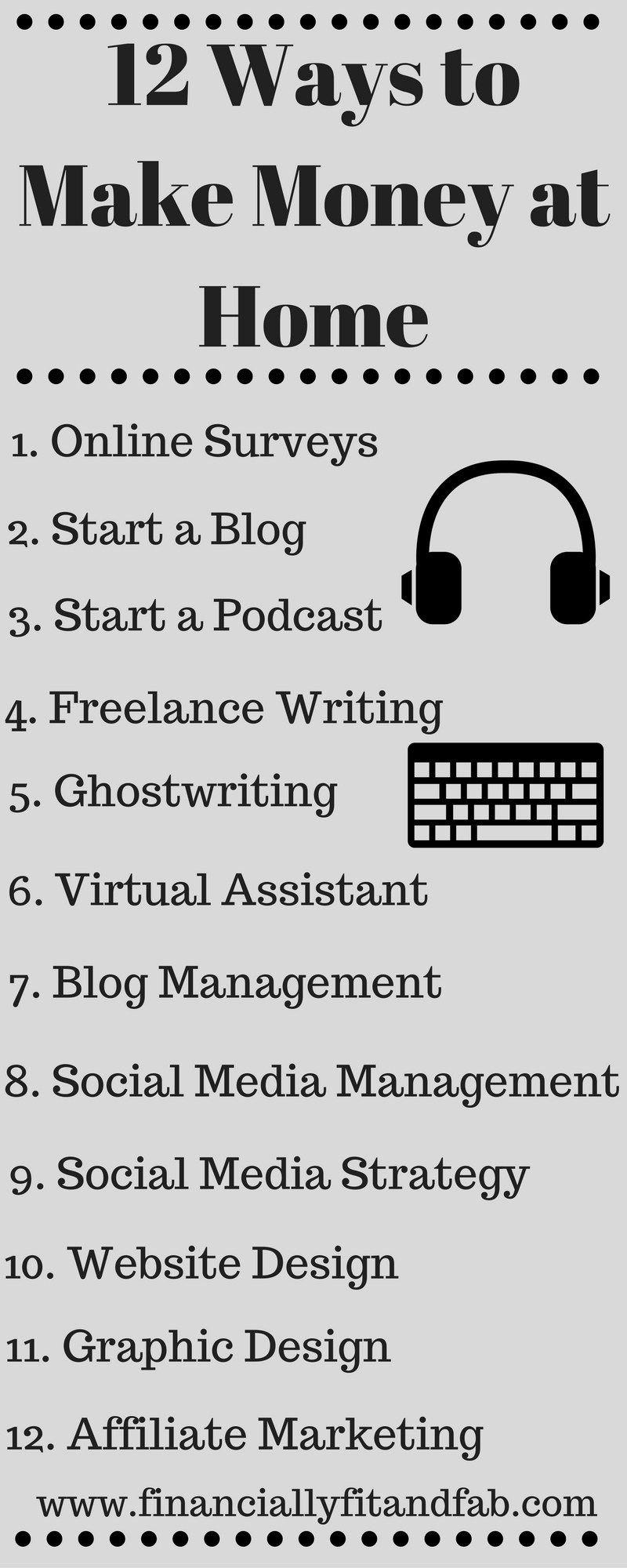 12 ways to make money at home | online side hustles | make money