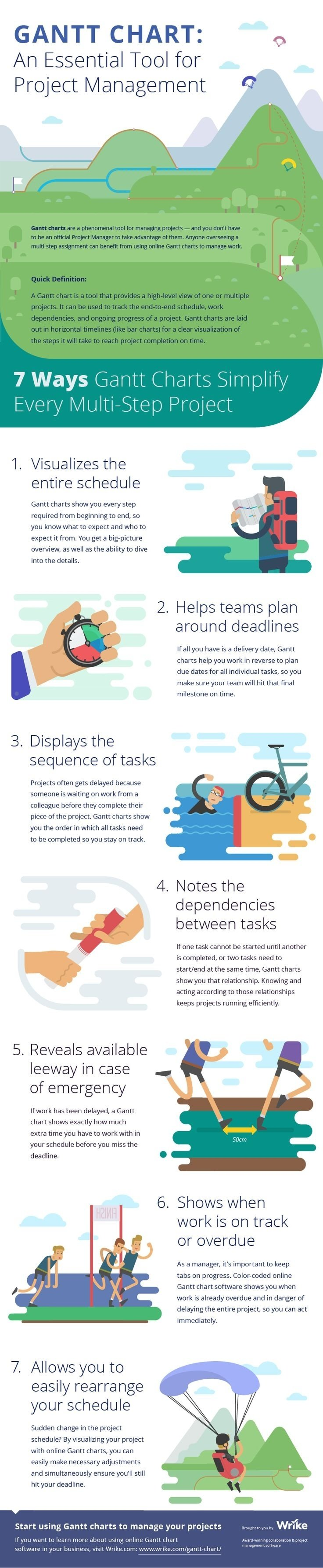 10 Lovable Project Ideas For Project Management Class 125 best project management tips tools images on pinterest 1 2021