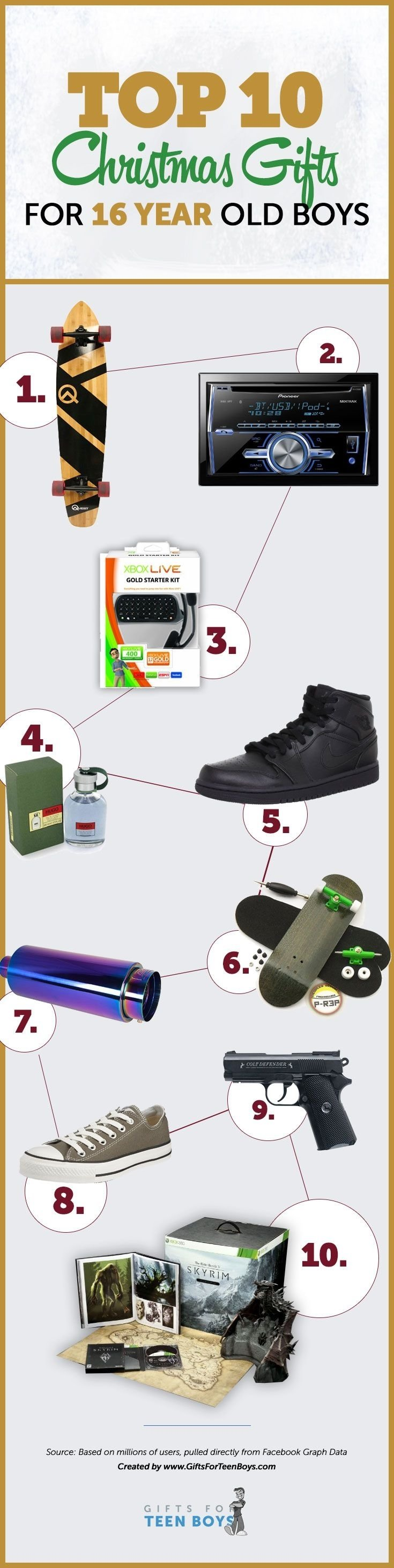 10 Stylish Gift Ideas For A 16 Year Old Boy 13 best christmas gifts 17 yr old boys images on pinterest gifts 2 2020