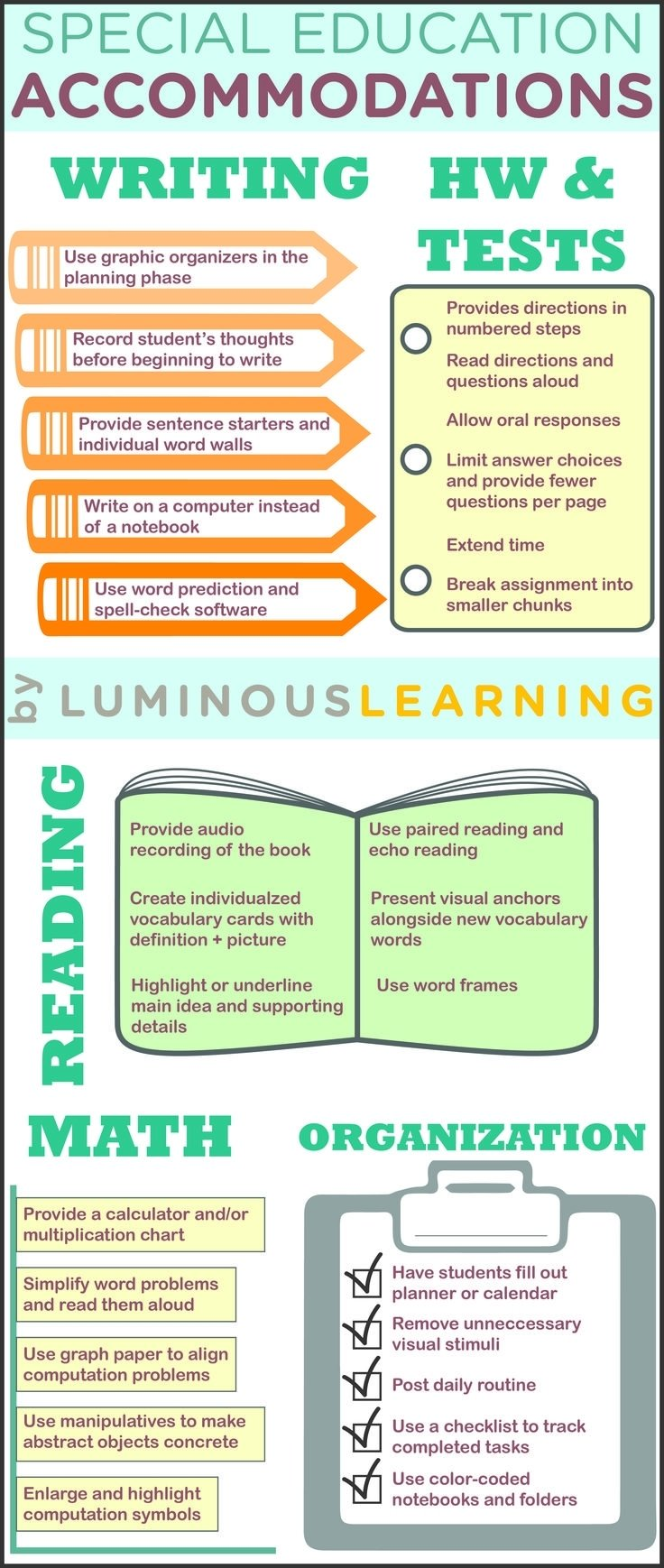 10 Awesome Idea Definition Of Learning Disability 14 best school psych stuff images on pinterest learning learning 2021