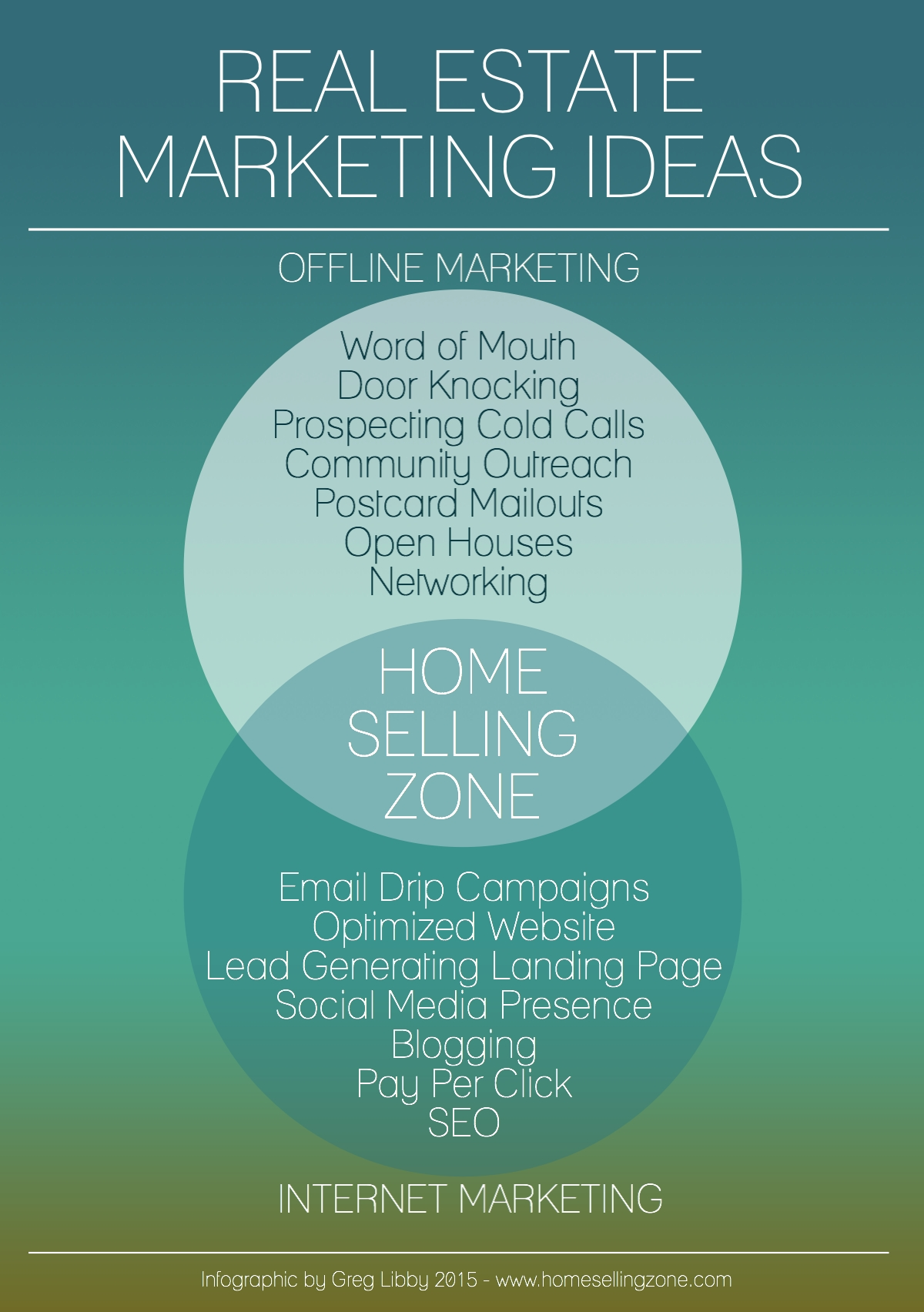 10 Gorgeous Marketing Ideas For Real Estate 14 real estate marketing ideas that work 2021