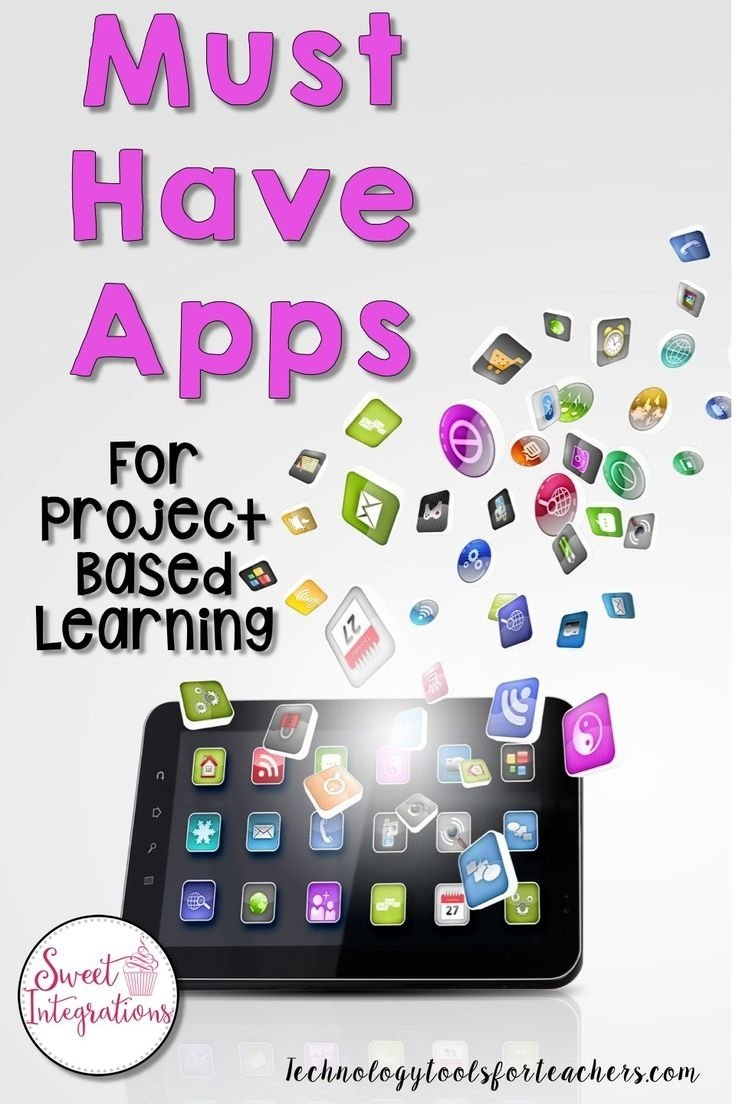 10 Trendy Project Based Learning Ideas For Middle School 143 best problem and project based learning images on pinterest 2020