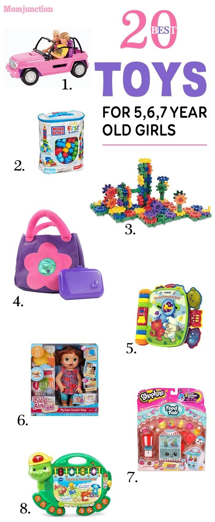 10 Trendy Gift Ideas 5 Year Old Girl 15 best toys for 56 and 7 year old girls toy girls and christmas 8 2020