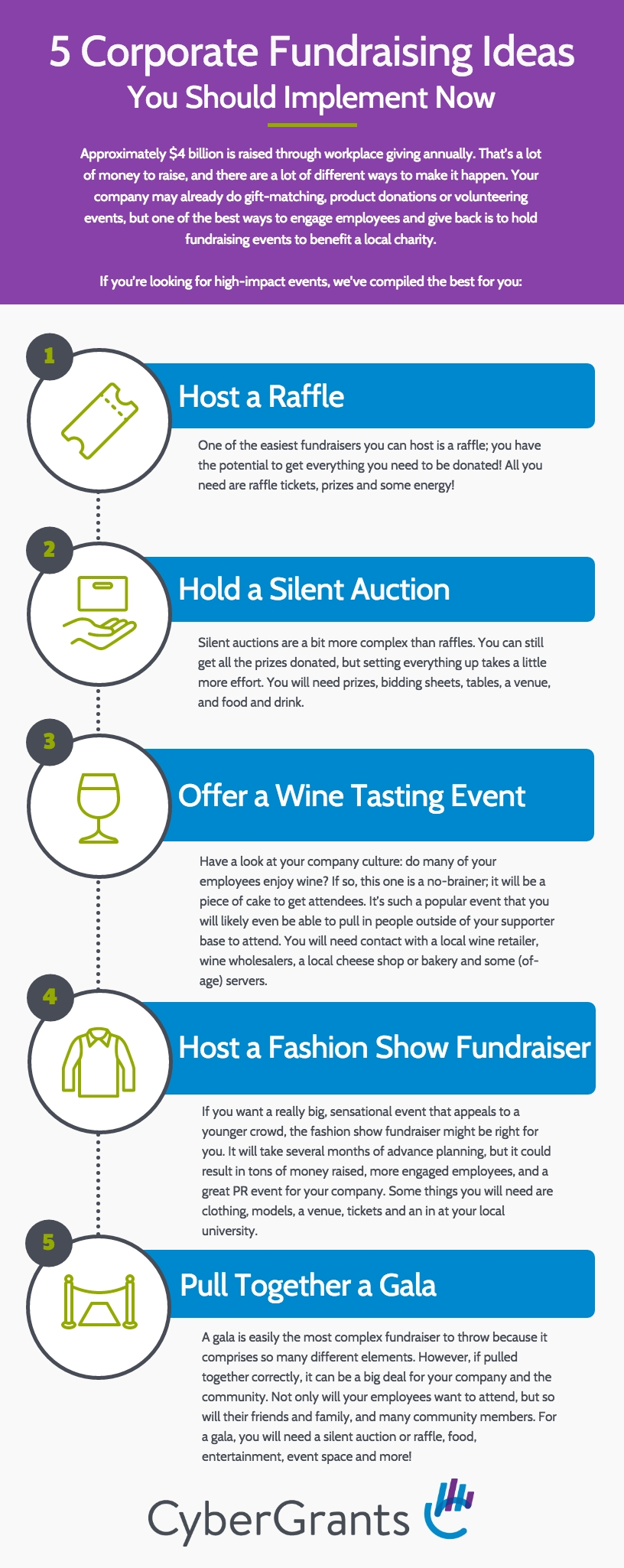 10 Lovable Benefit Ideas To Raise Money 15 corporate fundraising ideas you should implement now 1 2020
