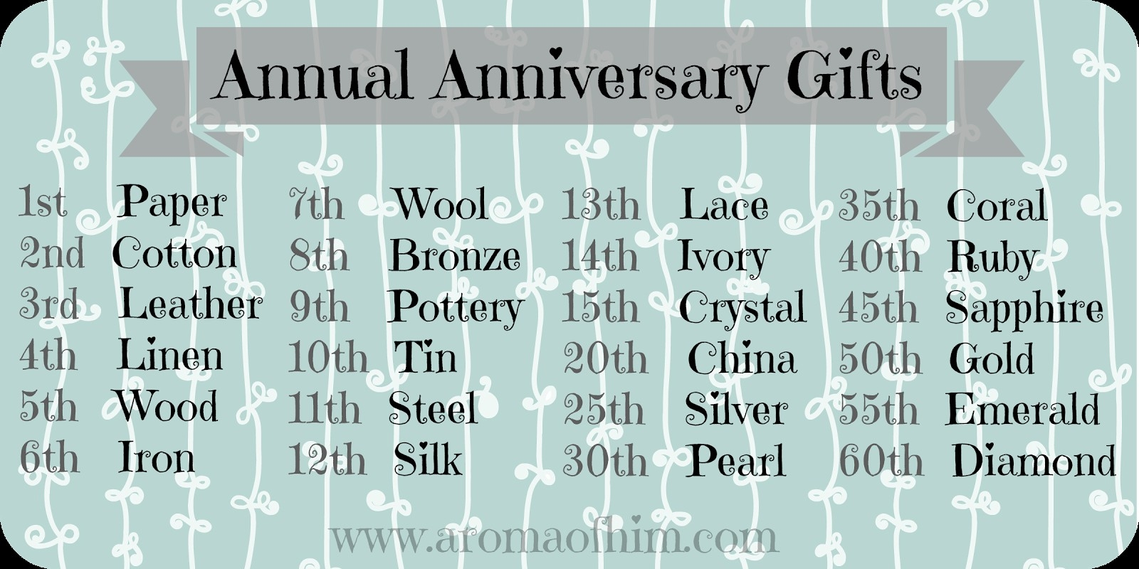 10 Amazing 15 Year Wedding Anniversary Gift Ideas 15 wedding anniversary gifts for him best of new 2nd year wedding 5 2021