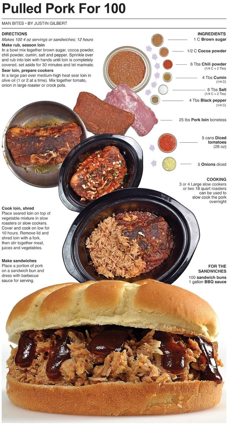 10 Trendy Cheap Meal Ideas For Large Families 16 best recipes feeding a crowd images on pinterest kitchens