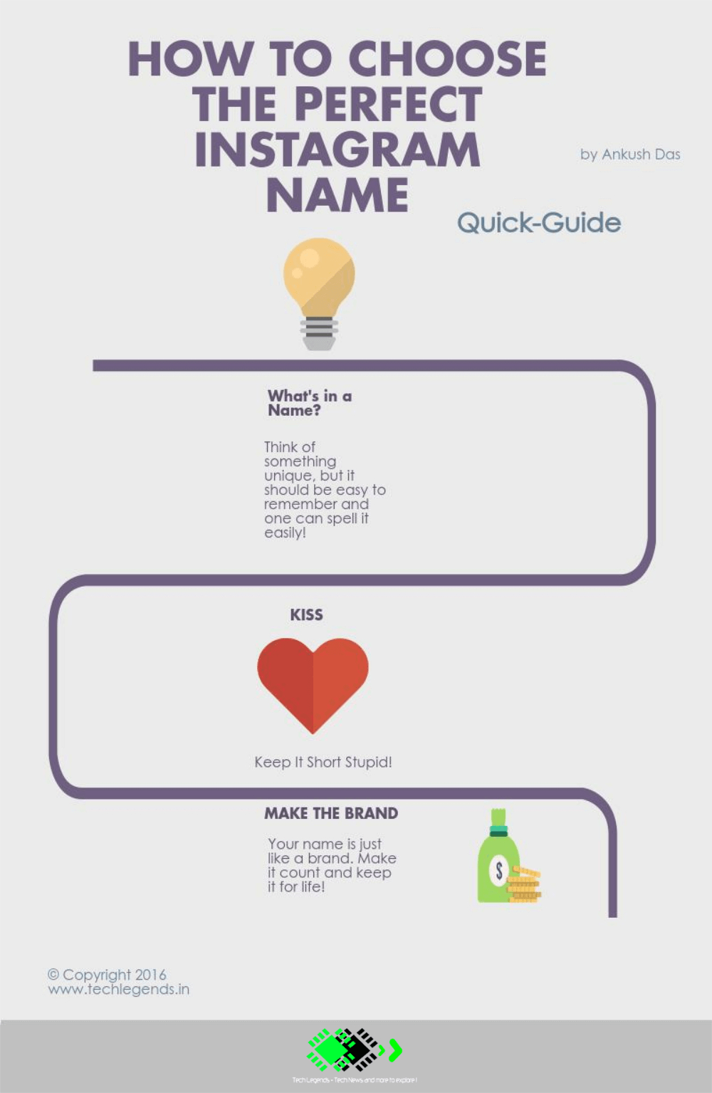 10 Fashionable Instagram Username Ideas With Your Name 160 cool instagram name ideas to easily get a million followers 1 2020