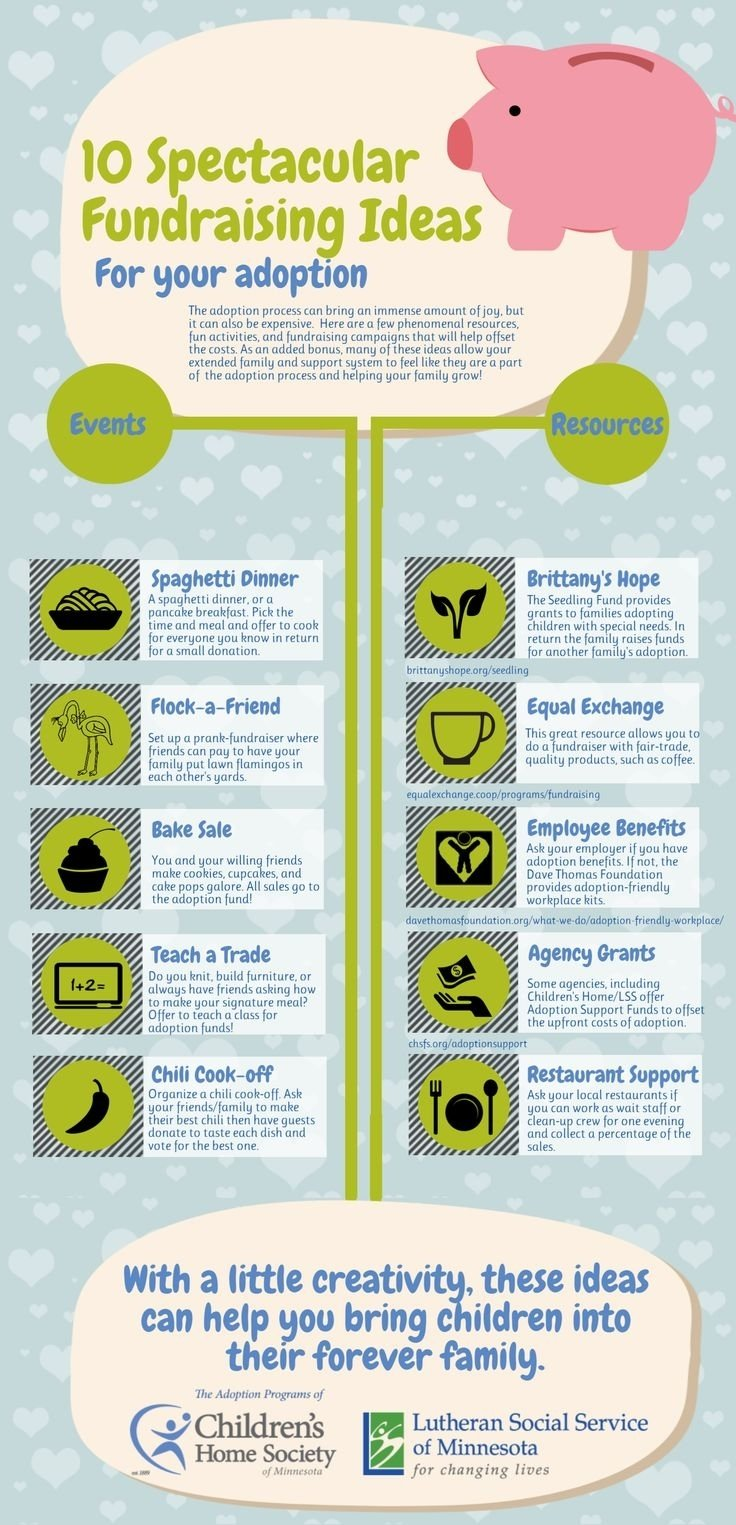 10 Lovely Good Fundraising Ideas For College 17 unique fundraising ideas infographic philanthropy pinterest 2021