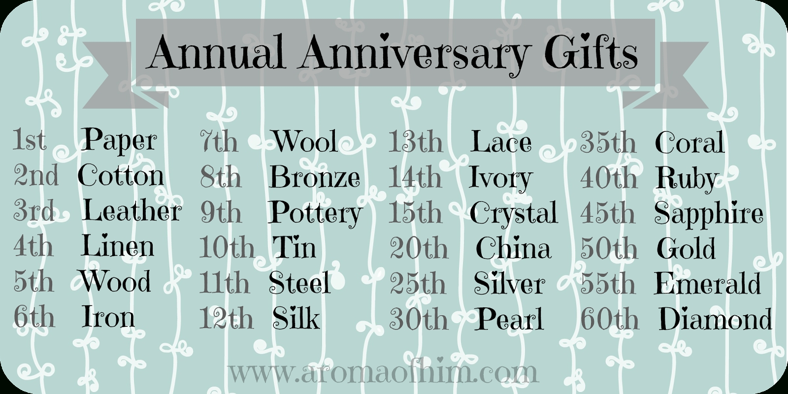 10 Lovely 2 Year Wedding Anniversary Ideas 2 year wedding anniversary amazing 2 year wedding anniversary gifts 2021