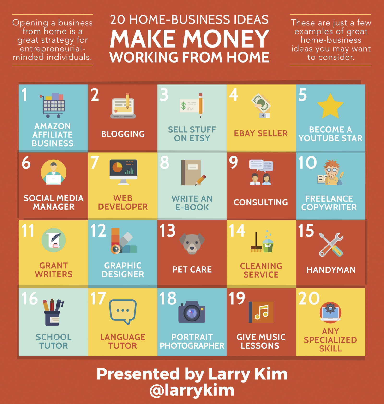 10 Awesome Online Home Based Business Ideas 20 home business ideas make money working from home