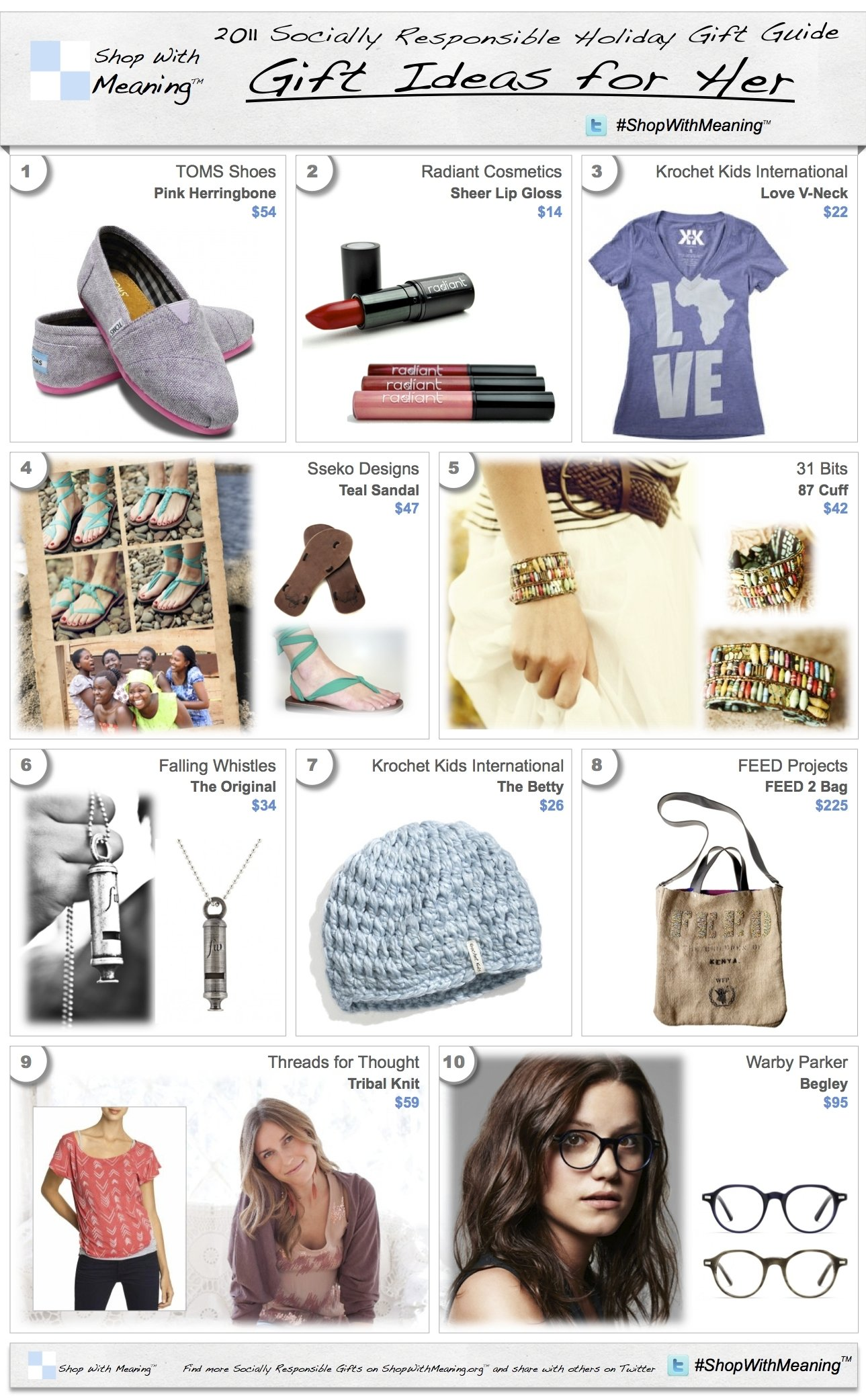 10 Fantastic Gift Ideas For My Wife For Christmas 2011 christmas gift ideas women socially responsible christmas 2