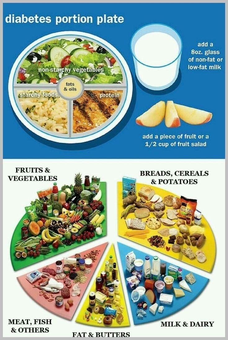 10 Lovely Gestational Diabetes Diet Menu Ideas 205 best gestational diabetes images on pinterest gestational 2020
