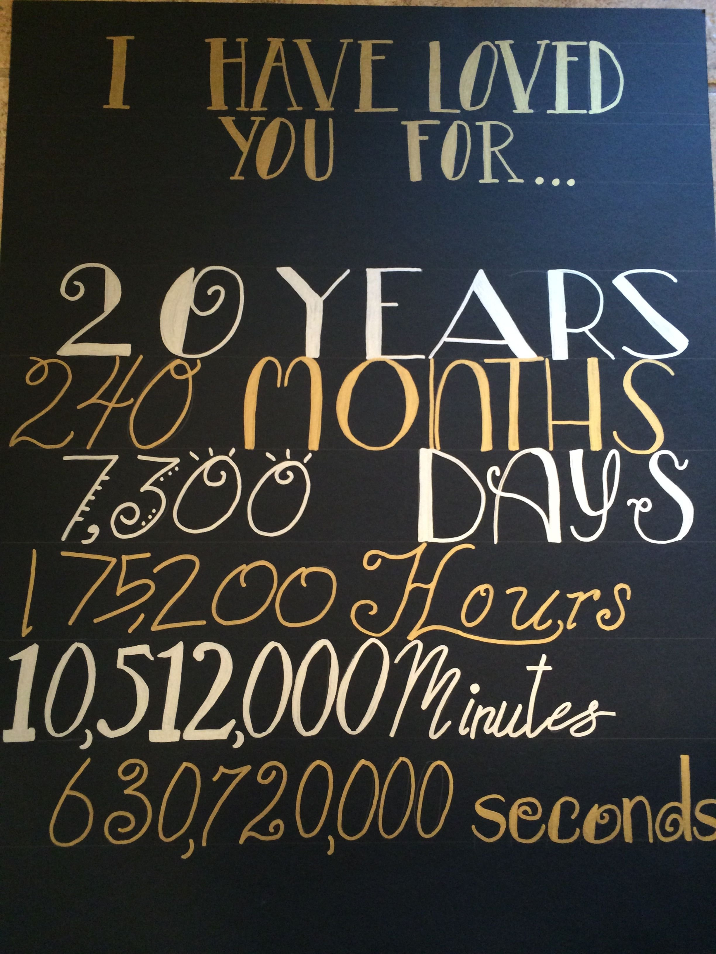 10 Lovable Ideas For 20Th Wedding Anniversary 20th anniversary time pinteres 2020