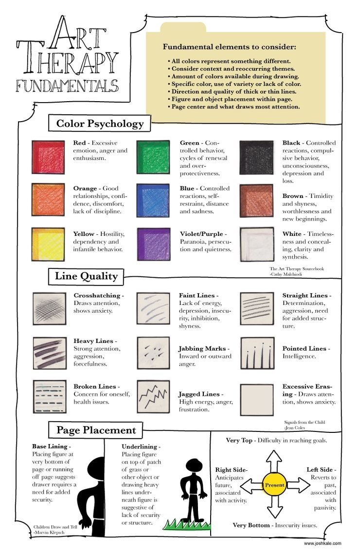 10 Fantastic Group Therapy Ideas For Adults 221 best art therapy ideas images on pinterest art therapy 1 2021