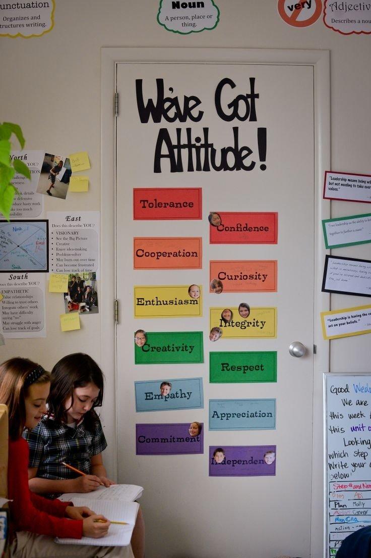 10 Best Ib Group 4 Project Ideas 23 best pyp ib images on pinterest ib classroom classroom ideas