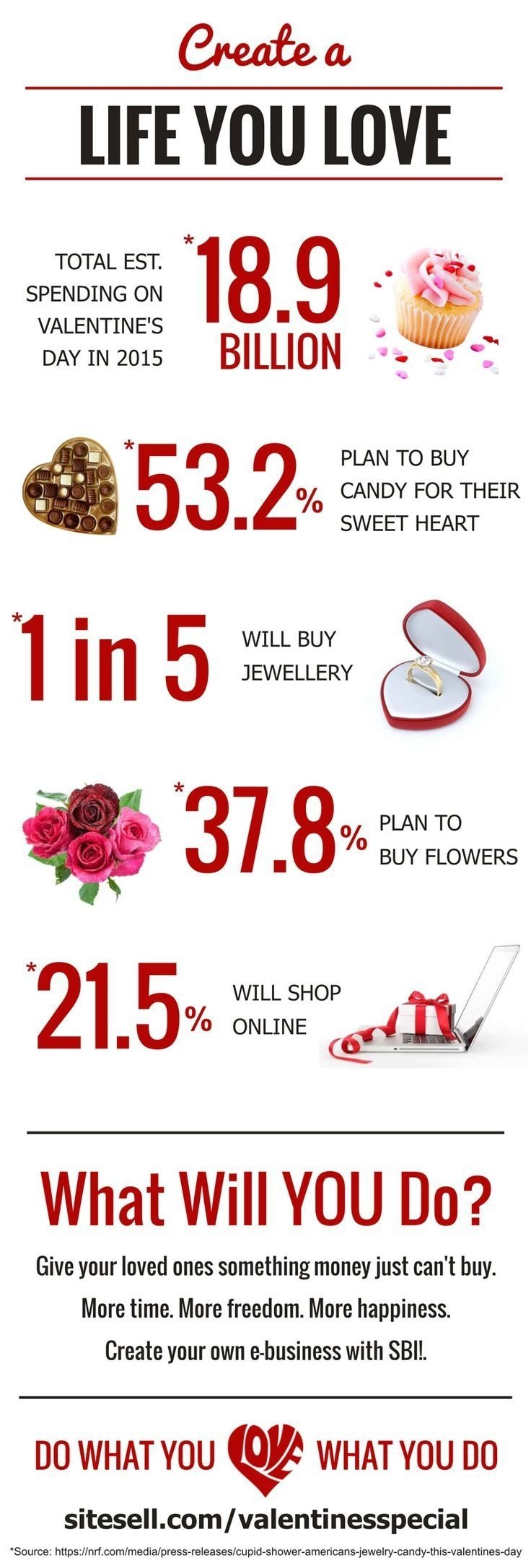 10 Gorgeous Good Ideas For A Business 23 best valentines day business ideas images on pinterest business 2021