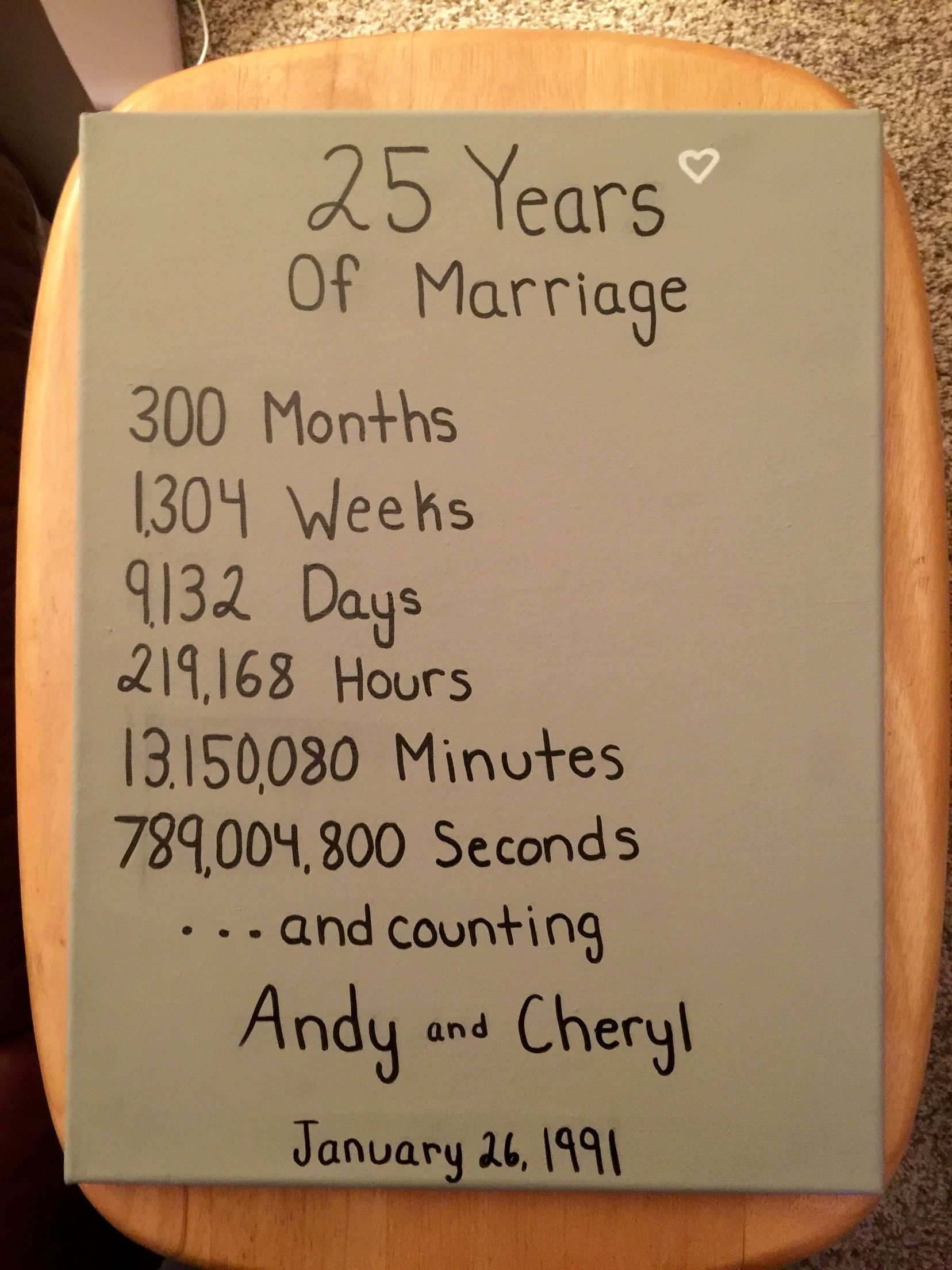 10 Fabulous 25 Wedding Anniversary Gift Ideas 25 anniversary present to my parents my creations pinterest 12 2021
