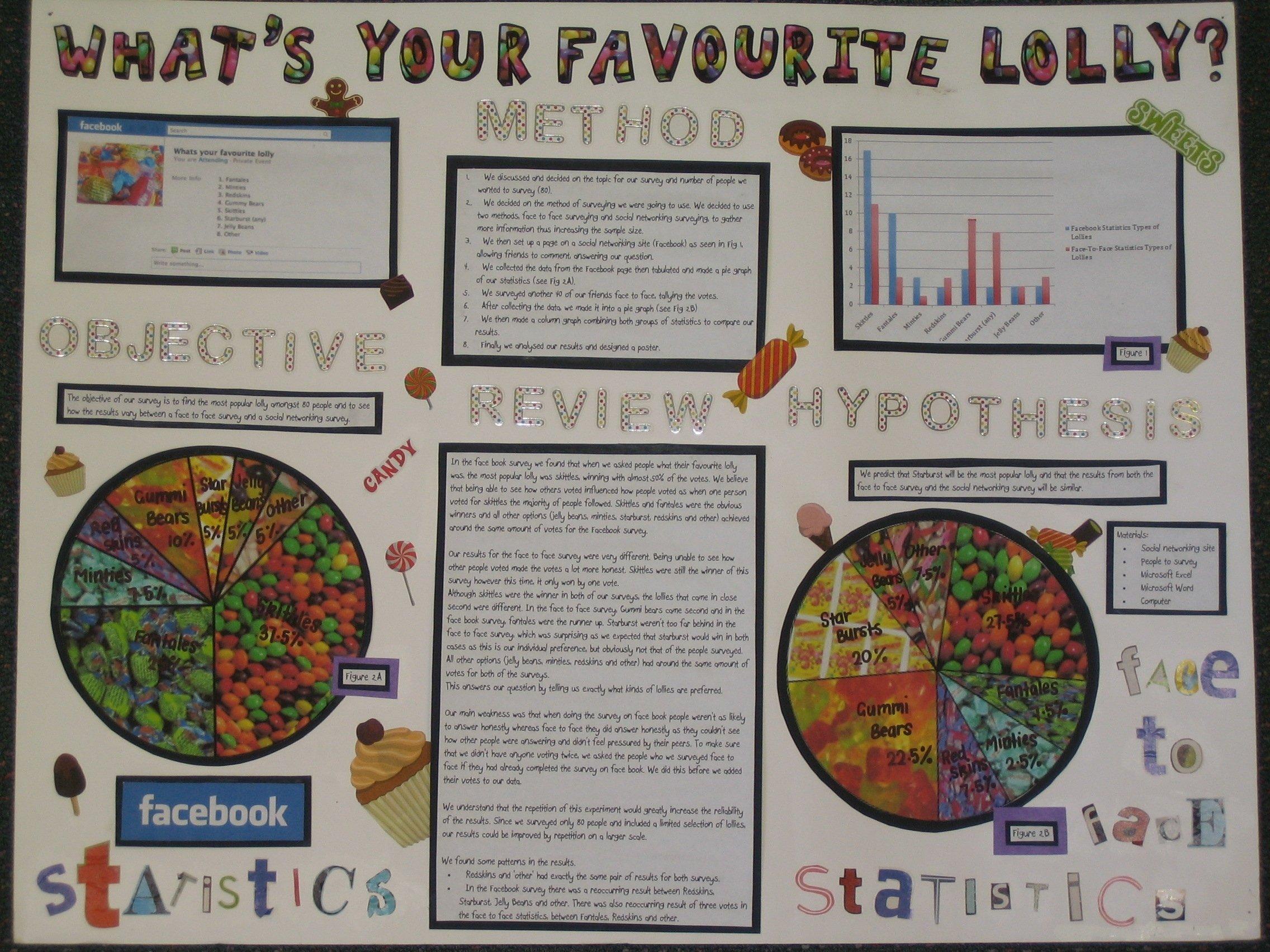 10 Stunning Creative Presentation Ideas For School 27 great creative school project presentation 2 2021