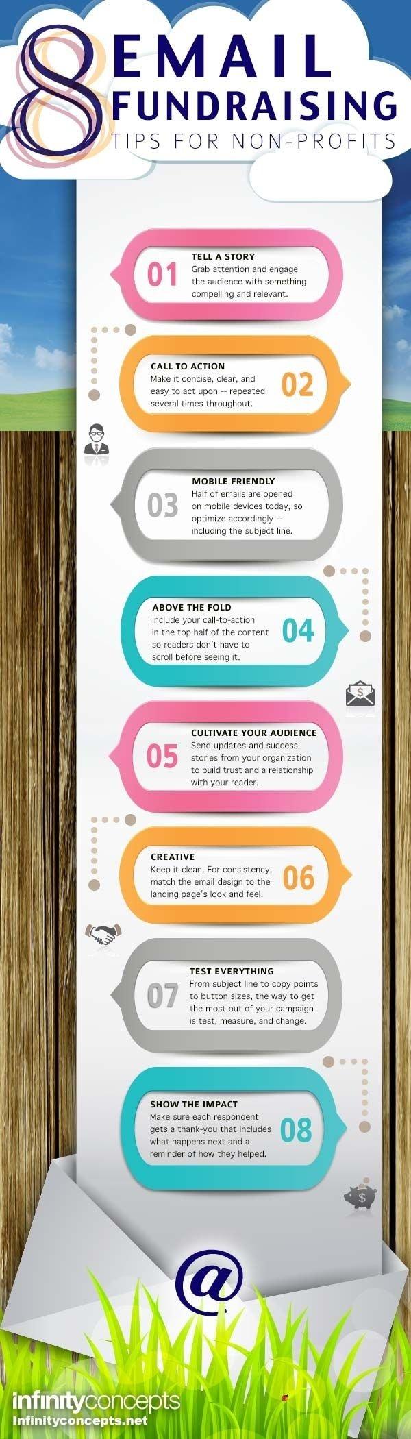 10 Lovable Benefit Ideas To Raise Money 30 best fundraising ideas images on pinterest fundraising ideas 2 2020