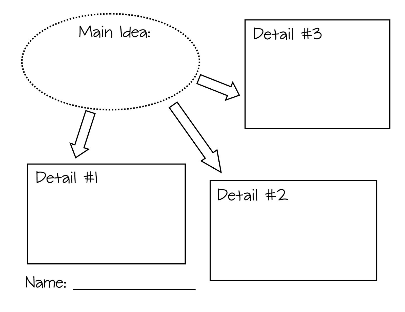 10 Spectacular Main Idea Detail Graphic Organizer 30 images of charts for supporting details template boatsee 8