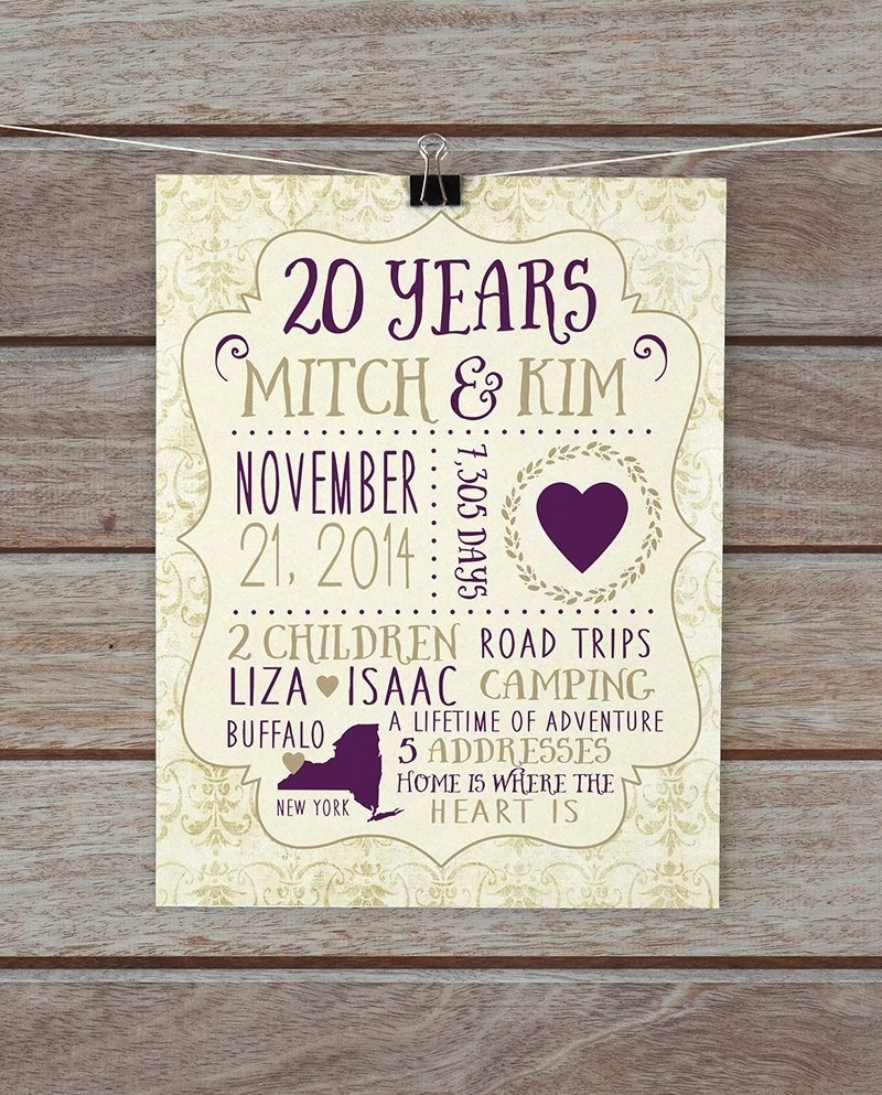 30th anniversary gift for wife or husband 30th wedding | 20th