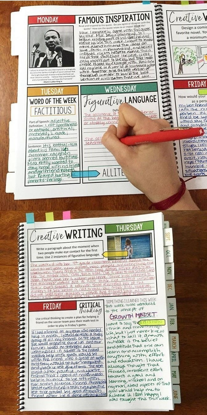 10 Most Popular Journal Ideas For High School 31 best bell ringers images on pinterest school activities and 2021
