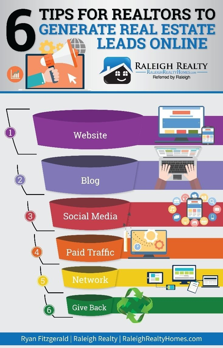 32 best real estate lead generation images on pinterest | real