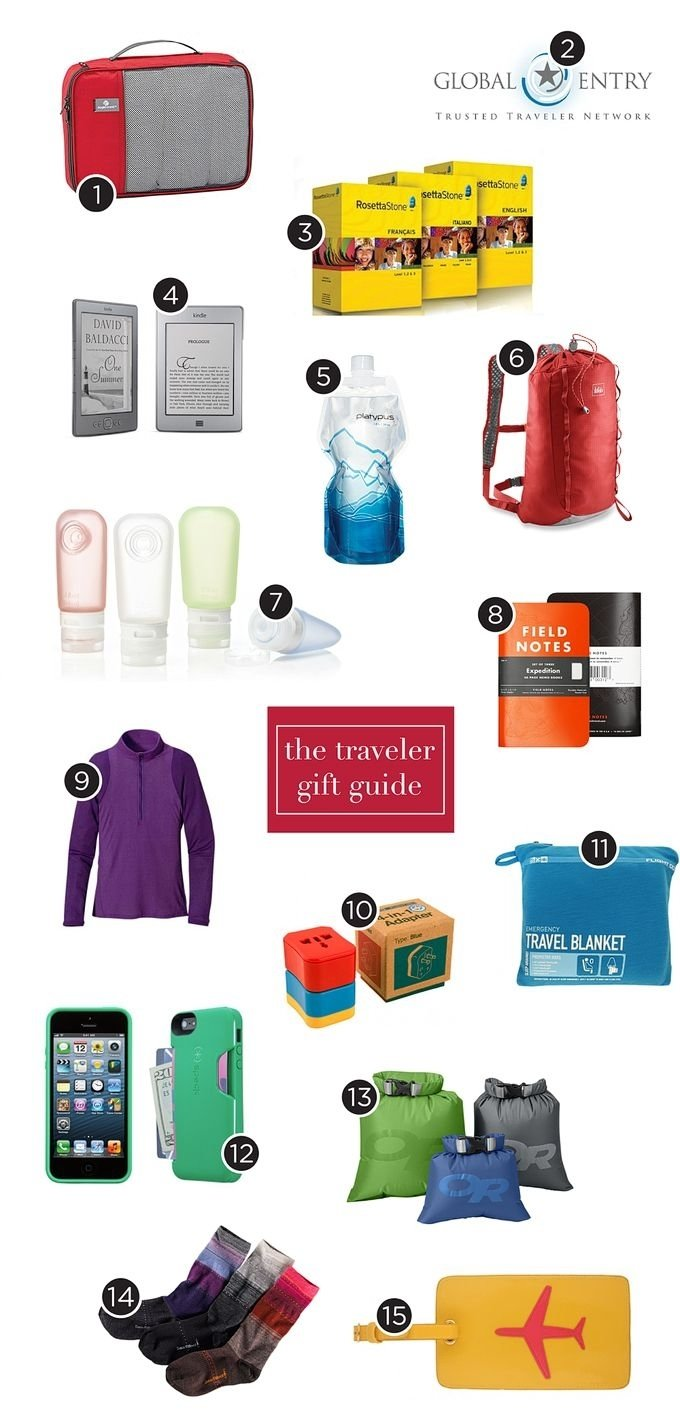 10 Fabulous Travel Gift Ideas For Women 35 best gifts for travel lovers images on pinterest i want 2