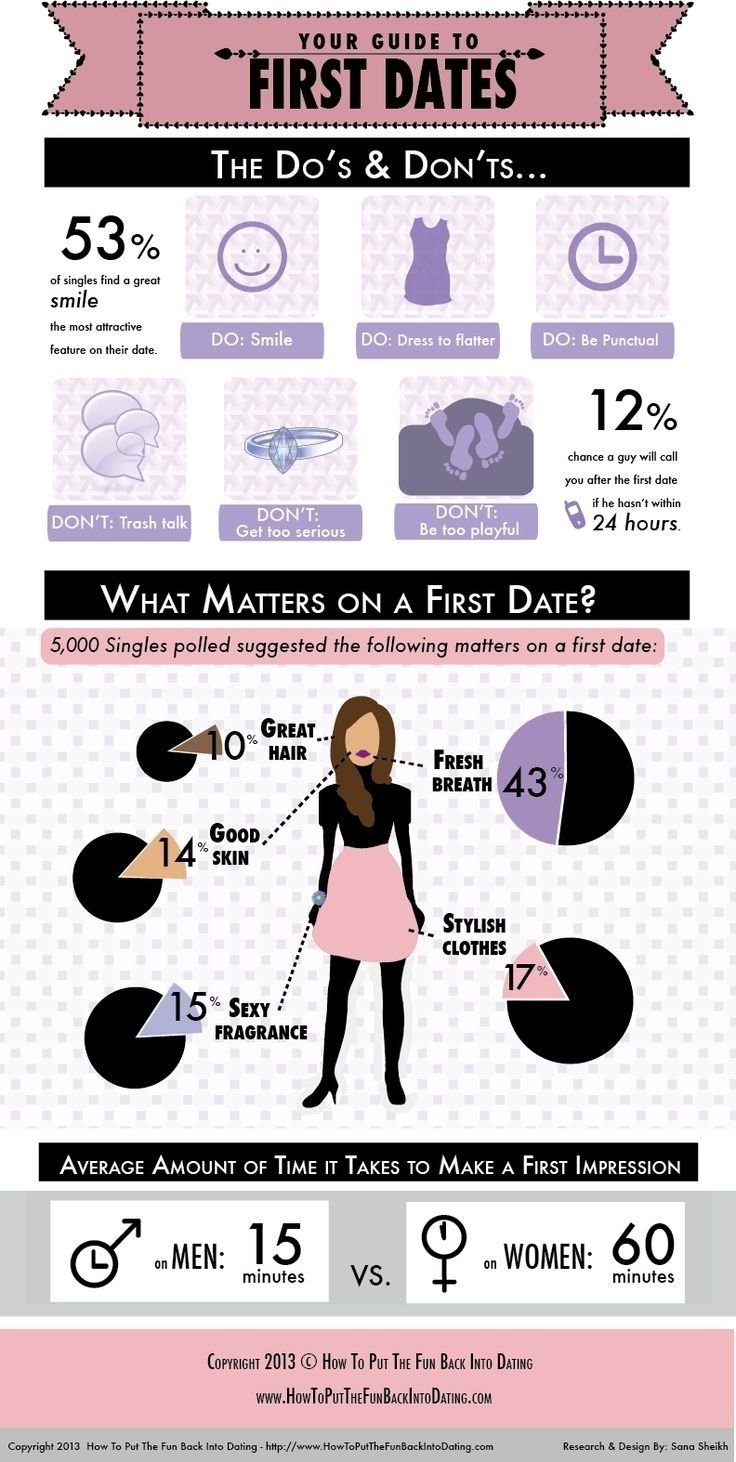 10 Awesome Ideas For A First Date 36 best future date ideas images on pinterest my love quotation 2021