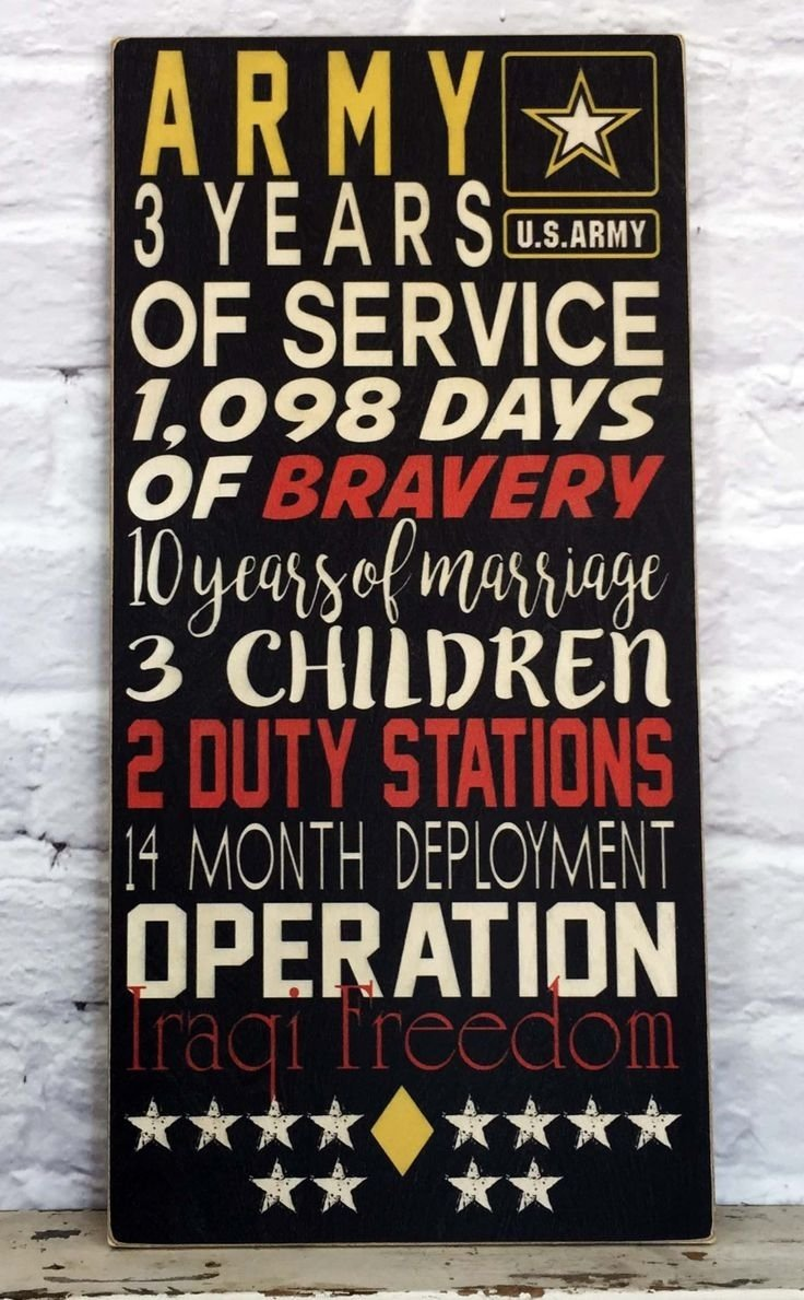 10 Cute Gift Ideas For Military Men 38 best man cave mens gift images on pinterest man caves men cave 2020