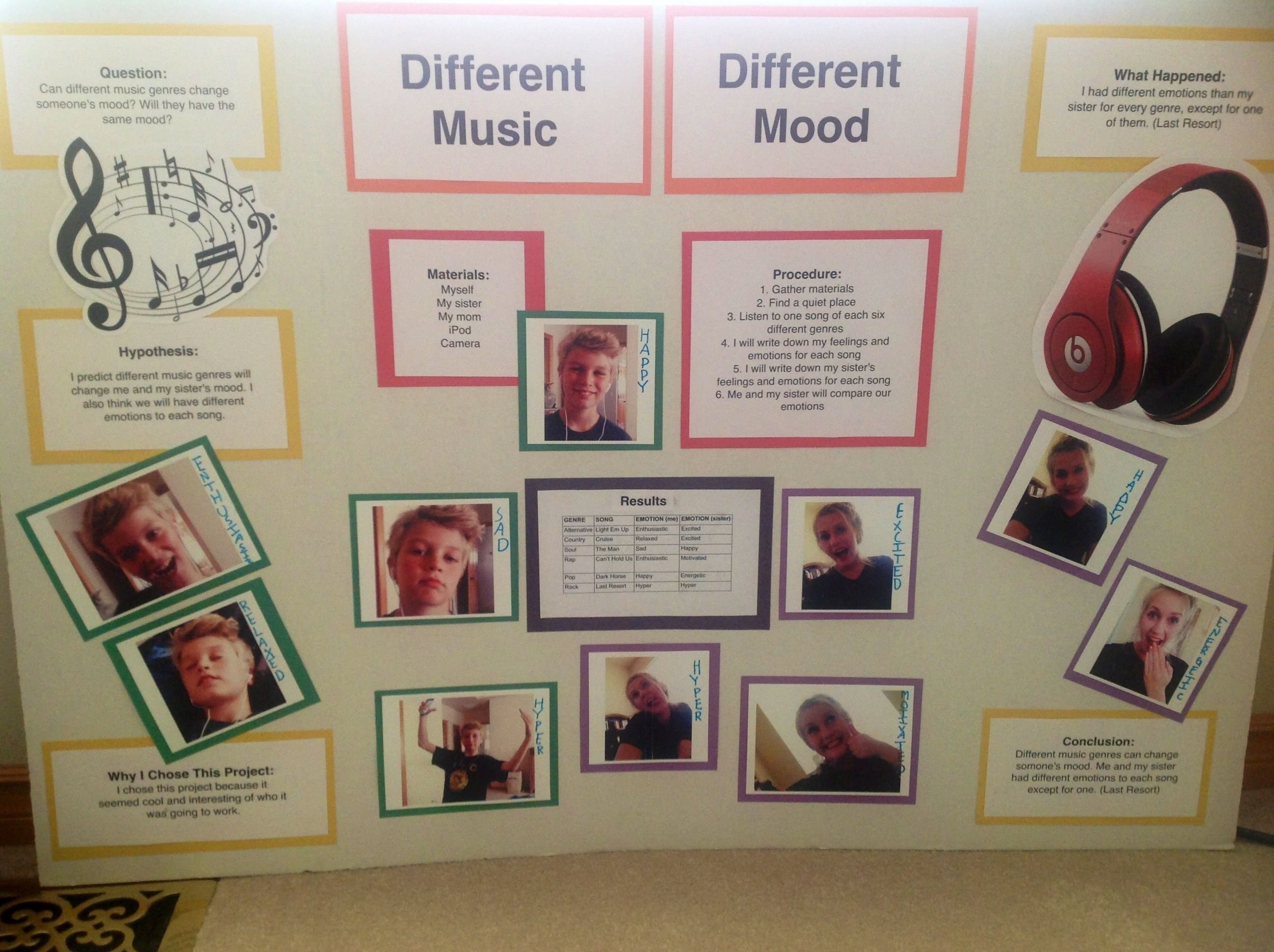 10 Attractive Third Grade Science Project Ideas 3rd grade science fair how different genres of music affect your 1