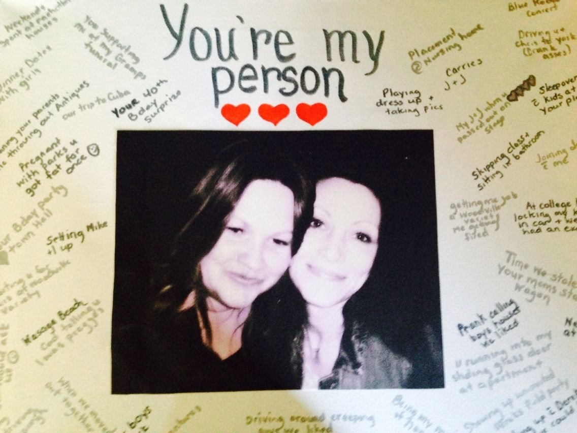 10 Fashionable 40Th Birthday Gift Ideas For Best Friend 40th I Made My