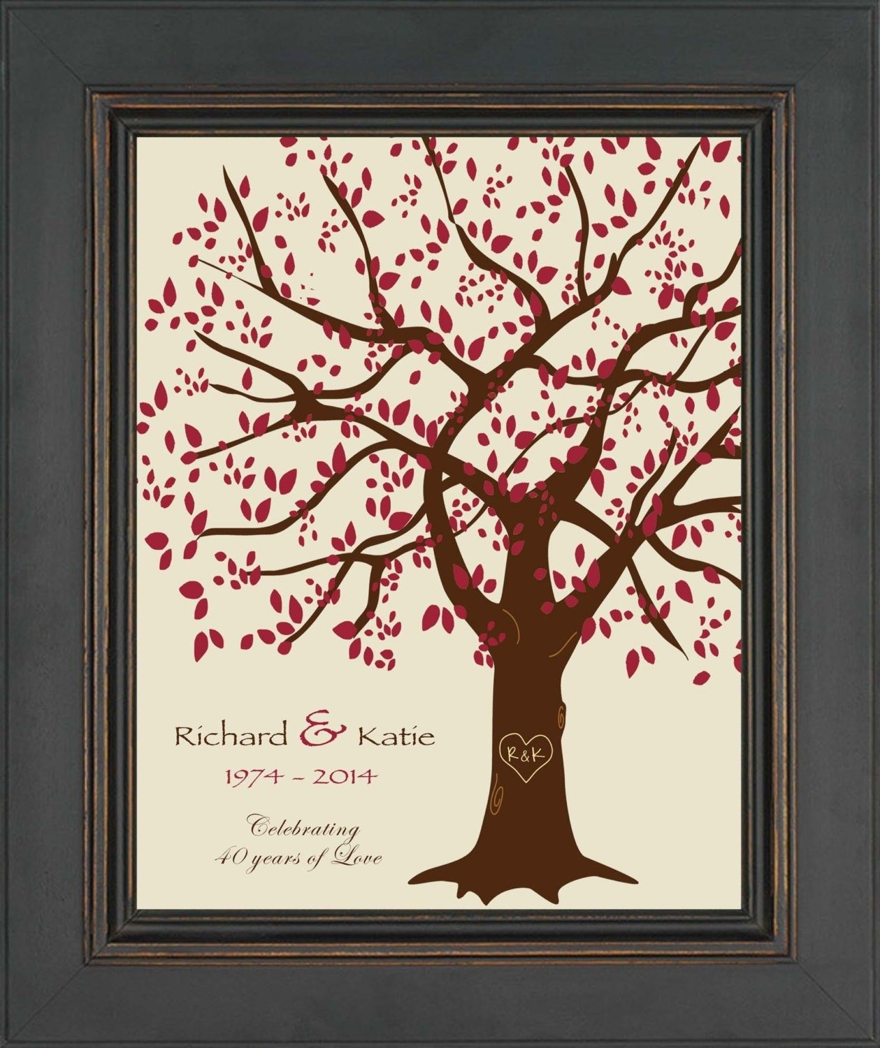 40th wedding anniversary gift ideas for couples unique 40th