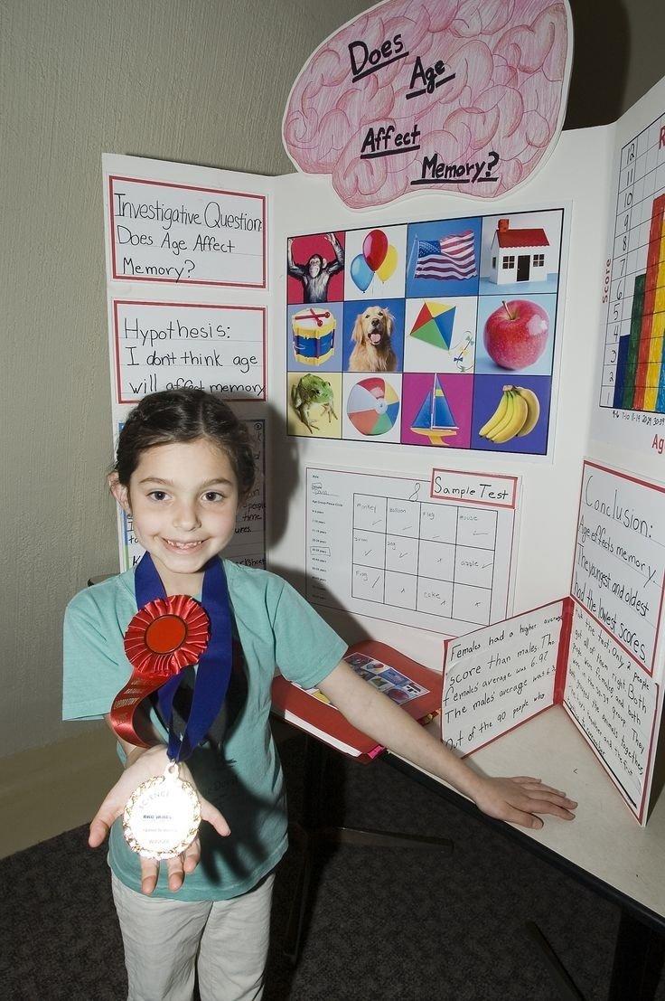 10 Cute 11Th Grade Science Fair Project Ideas 46 best science fair images on pinterest science fair science 1 2020